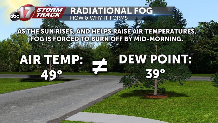 Radiational fog graphic 3