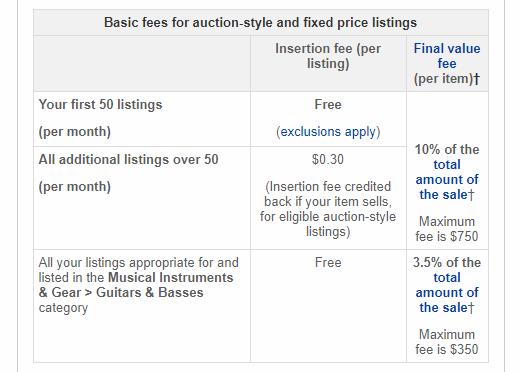 ebay listing fees