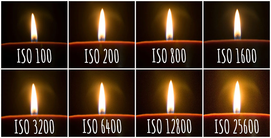 iso example