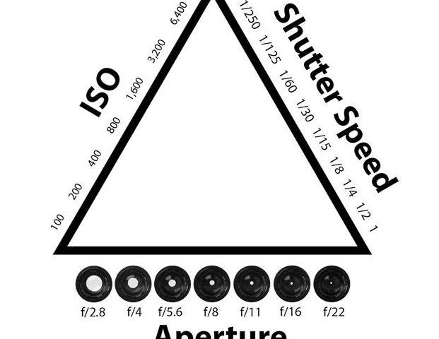 ISO Triangle