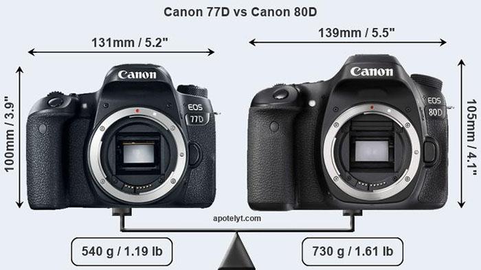 2 Cameras Comparison
