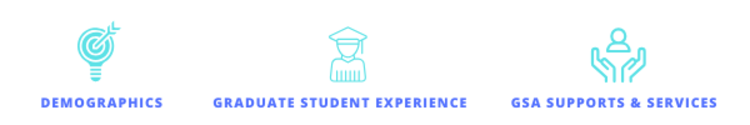 demographics and graduate student experience poster icons