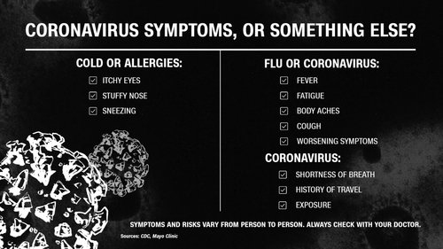 Image result for Coronavirus in the US: State-by-state breakdown