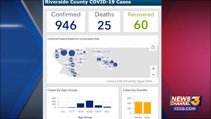 rivco coronavirus