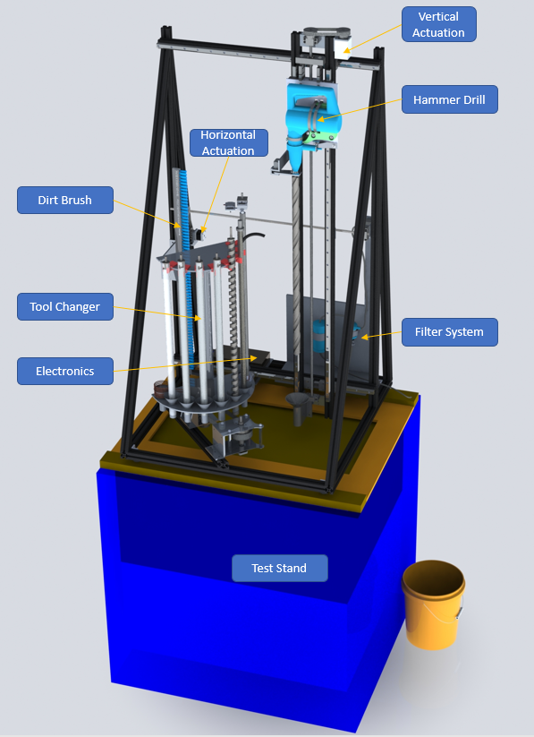 Cal Poly Water Device
