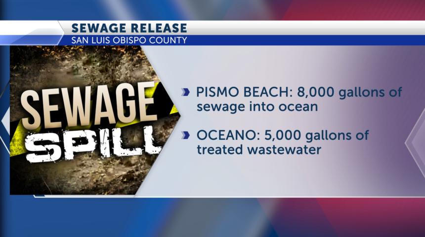 SLO County Sewage Release