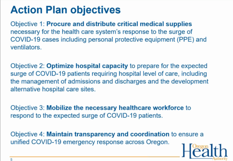 COVID-19 action plan objectives 3-26