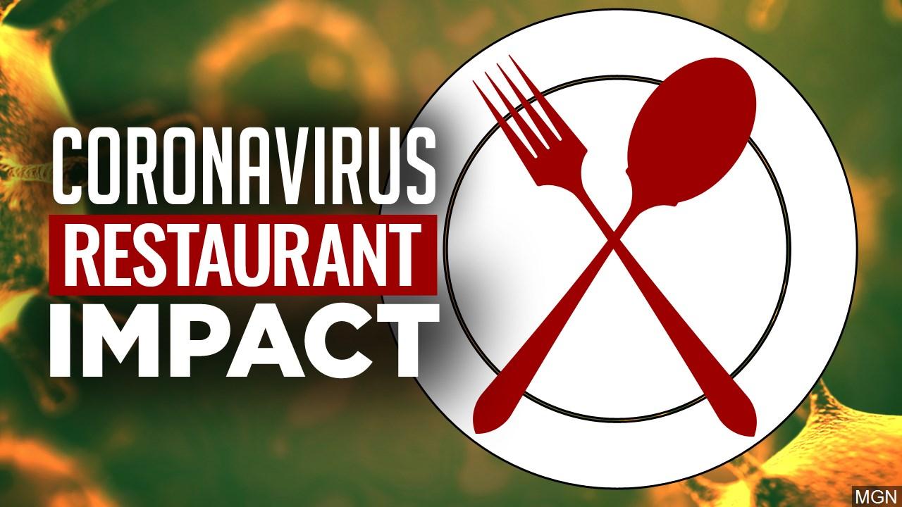 coronavirus restaurant impact