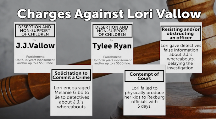 Charges against Lori Vallow